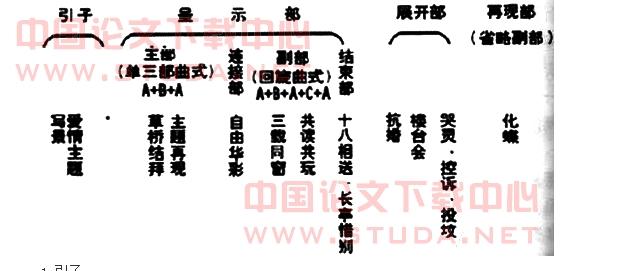 1.引子-小提琴协奏曲 梁祝 艺术成就浅析的论文 音乐论文 中国论文网