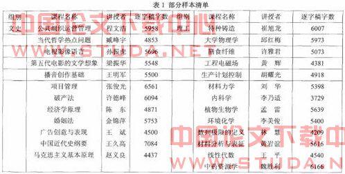 [教学演示背后的制作软件—北京高校第六届青年教师教学基本功比赛案例研究] 第六届全国高校数字艺术大赛