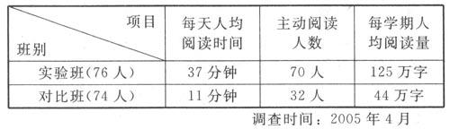 【小学自主性习作教学改革实验研究】