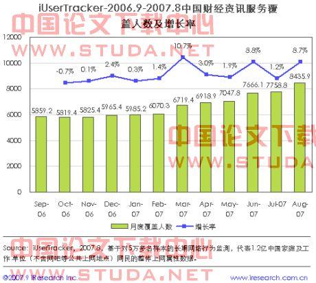"""[""""用户为王""""的升级换代与财经中文网站竞争力趋势分析] slant中文网站"""