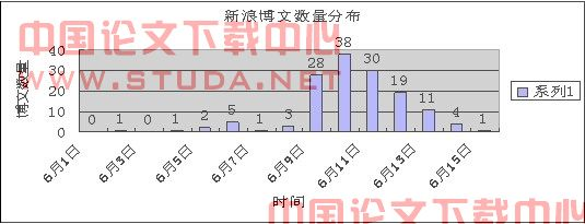 三民族主义是什么【中国网络民族主义个案研究  以6 9圣战为例】