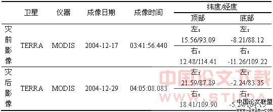 苏门答腊岛12.26海震EOS 苏门答腊岛