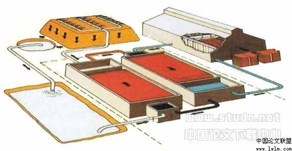 【金矿堆浸滴淋作业系统(1)】 金矿尾矿堆浸