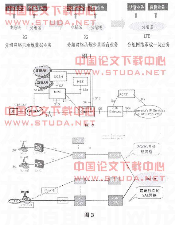 山西移动GPRS核心网络发展浅析|什么是核心