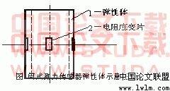 应力监测传感器 [测力传感器设计的应力集中原则.]