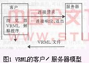一个复杂的VRML场景的设计_复杂场景